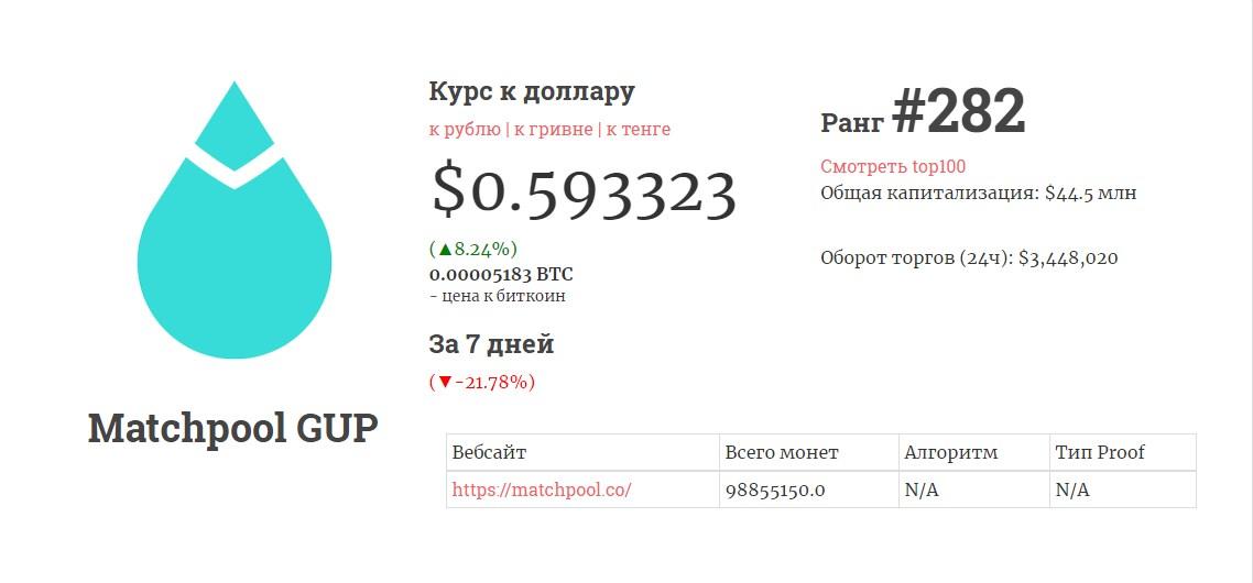 Guppy gup криптовалюта стоит ли лезть в бинарные опционы